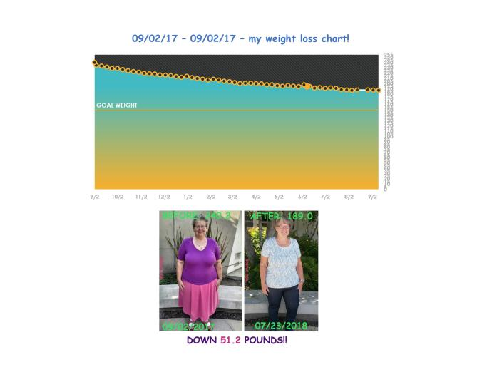 weight loss picture-page-001 new